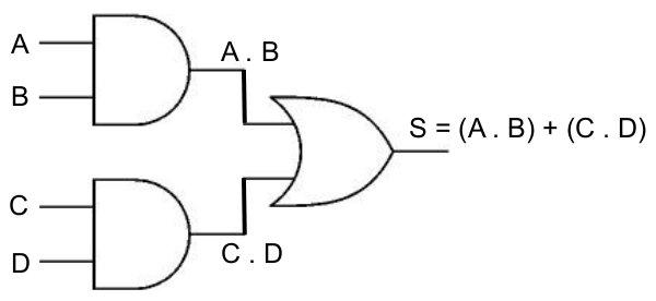 Equations logiques for Porte logique ou exclusif
