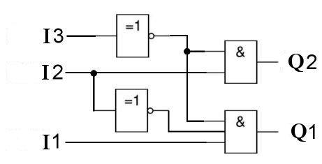 Combinaison logique for Porte logique non et